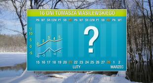 Pogoda na 16 dni: mroźny wyż zmienia swoją pozycję